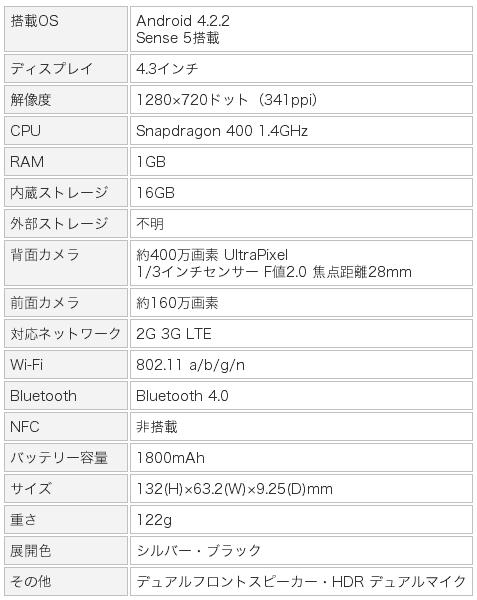 Ph011839