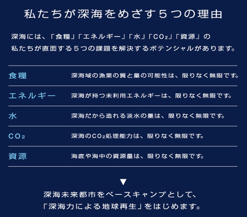 11q (1)