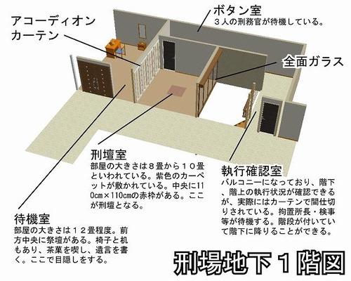 s-shikeijyo01