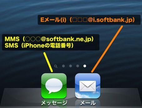 SoftBank-MMS-Dokodemo-Access-1
