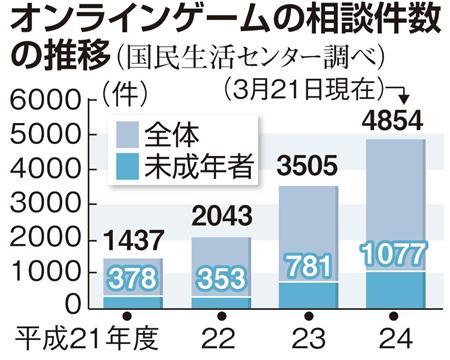 20130324-00000084-san-000-5-view