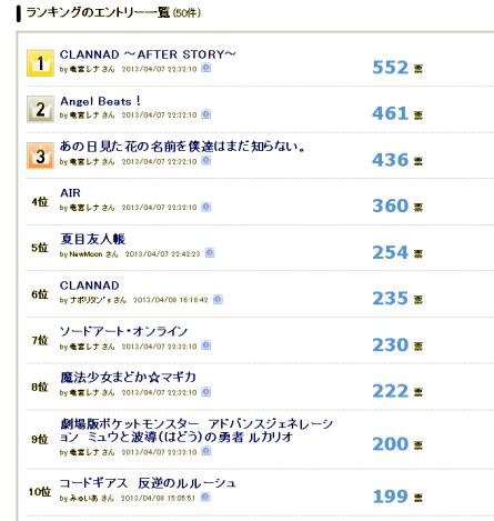 SnapCrab_2013-4-15_22-3-40_No-00