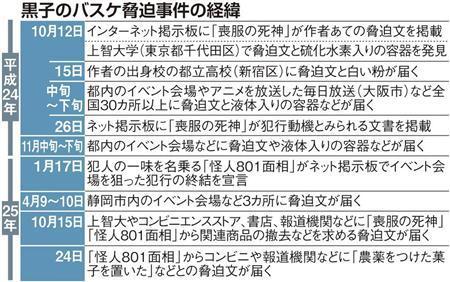 20131104-00000092-san-000-5-view