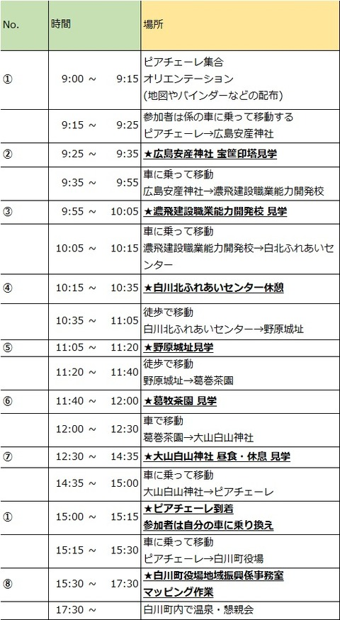 161115_マッピングパーティー タイムスケジュール