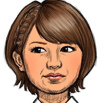 yaguchi