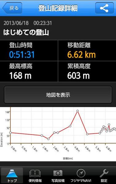 fuji04_0812