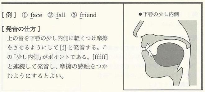 【丸暗記厳禁!ENGLISH!】天野ひろゆき、発音記号に挑戦!①