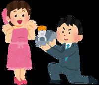 プロポーズの言葉とゾロ目入籍(2月22日)の意味