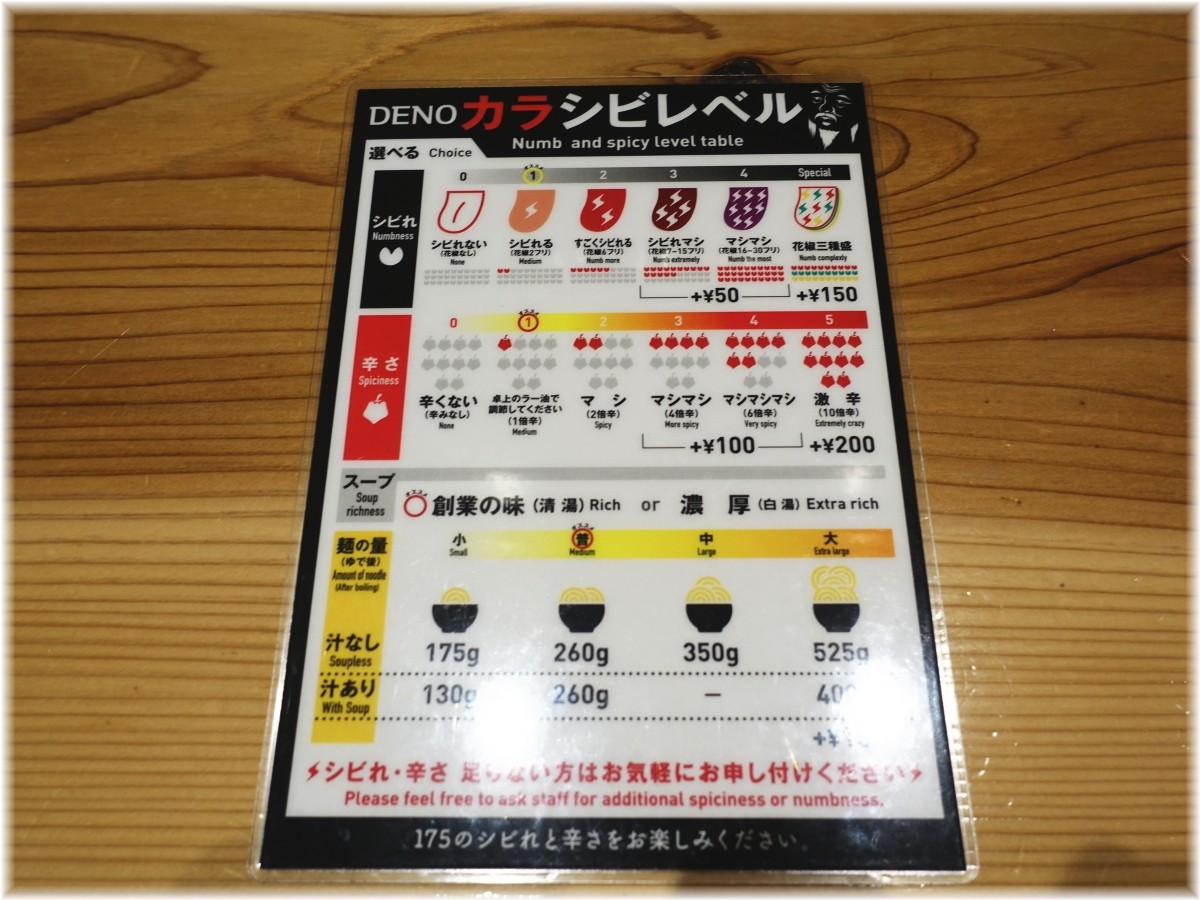 175°DENO担担麺神田駅北口店 カラシビレベル表