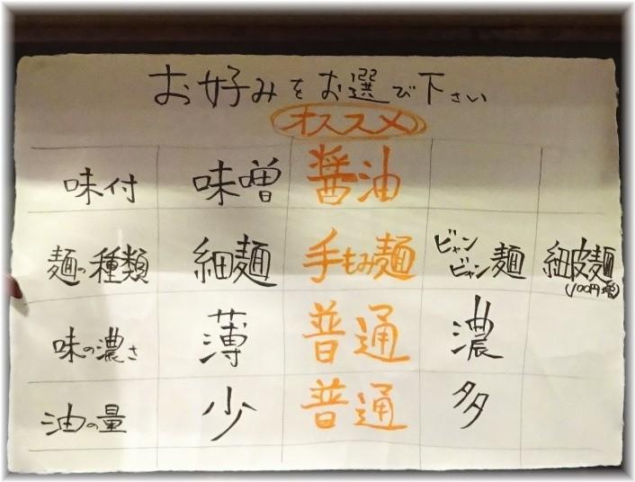 魚露温麺凪 お好み表