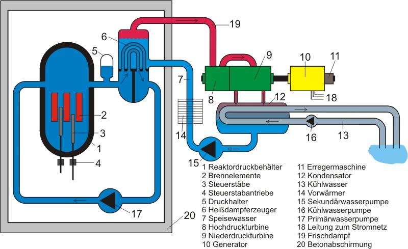座間宮ガレイの世界韓国・蔚珍原発がまた! 1号機復水器に異常、発電停止。4月に安全審査済み。コメントトラックバック
