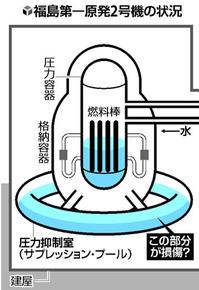 2号機汚染水漏れ