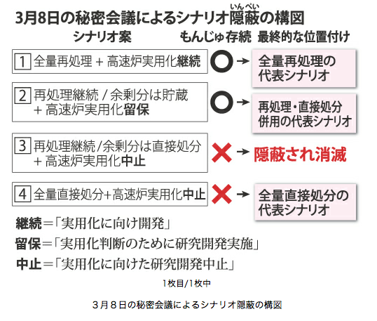 https://livedoor.blogimg.jp/amenohimoharenohimo/imgs/f/8/f84fb20f.png