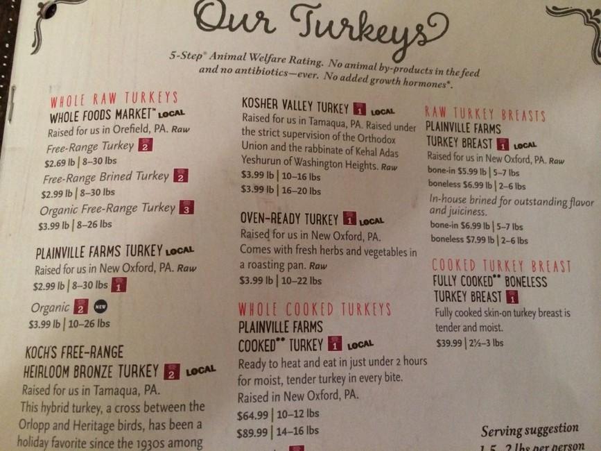 turkeyのメニュー一覧(whole foods)