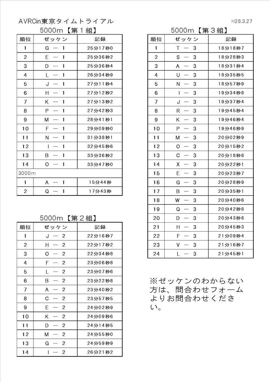 タイムトライアル(3月27日)集計表