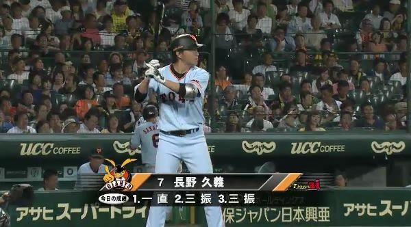 【巨人】長野 .290(352-102) 4本 24打点