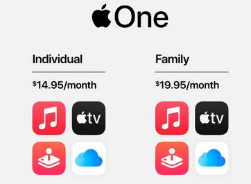 【速報】Apple、全てのサブスクを超える「Apple One」開始!音楽・CSゲー厶・映画合計月1100円