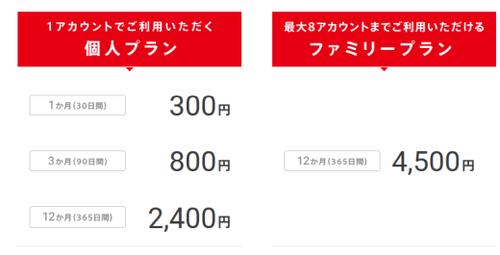 Nintendo Switch Online (3)