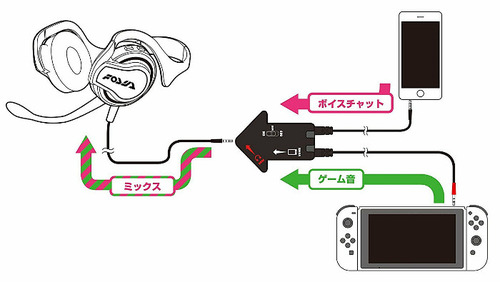 splatoon2-hori-headset-hyouban-review-5
