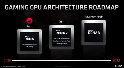 【速報】「PS5は完全なRDNA2ではない。RDNA2認証は取得していない」
