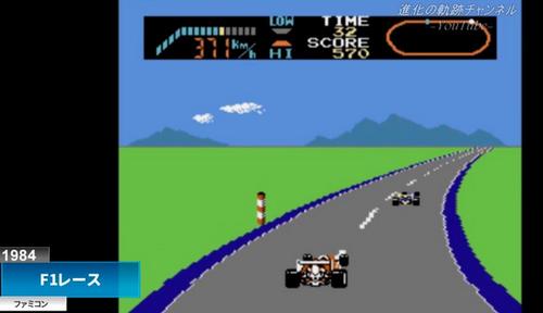 動画でふり返る 『任天堂のレースゲーム 進化の軌跡 1979~2018 』