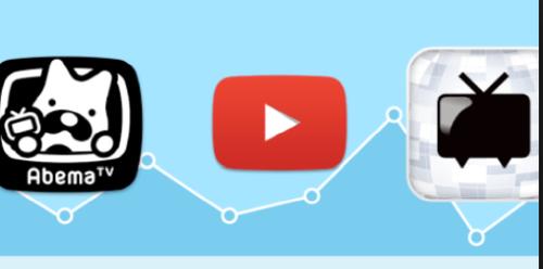 【速報】Abemaとニコニコ動画が打倒ユーチューブを掲げ業務提携!「国内で争っている場合ではない」
