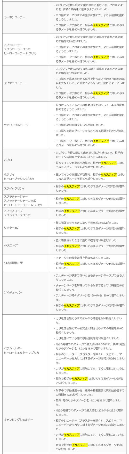 splatoon2-ikasufia-jyakutai-26kai-6