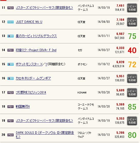 004590