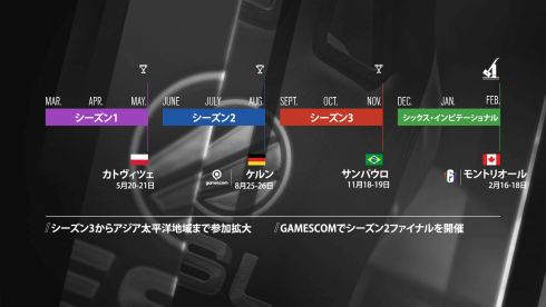 RB6_TimeLine_Proleague