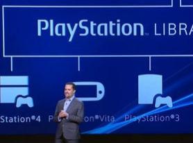 ソニーのクラウドサービス「PS Now」 ベータテスターから提供タイトル一覧がリーク! テストならこんなもの?