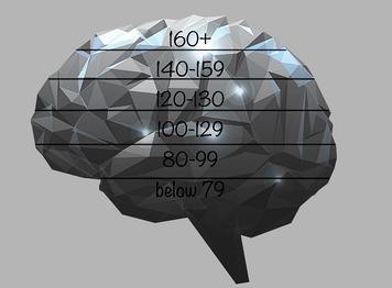 「IQ低い人間が好むゲーム」←調査で明らかに!!