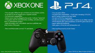 (逆転現象) 海外では現在、Xbox OneがPS4を4週連続で上回る状況!