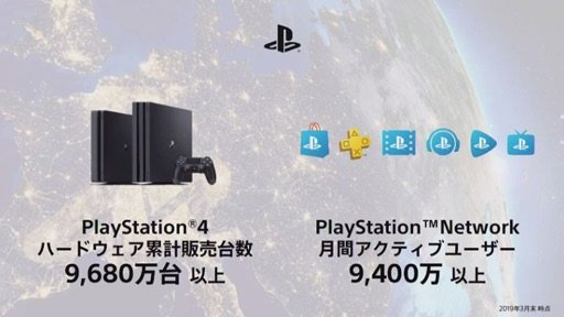 【祝】PS4販売台数9680万台、月間アクティブユーザー9400万人達成!!