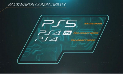 SIE社長「PS4互換率の話は全ゲームをチェックしての99%、PS1・PS2・PS3互換の実現は無理です」