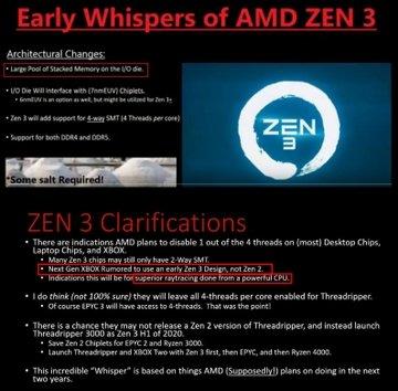 【リーク】XBOX2『スカーレット』の詳細がリーク! Zen3+Arcturus搭載 12K240fps100万円のゲーミングPCを超える性能に 【PS5負け確】