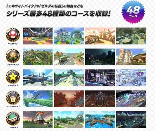 マリオカート8DX (3)