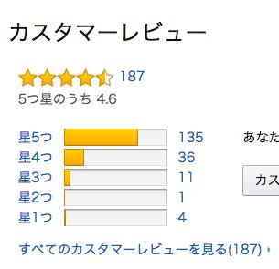 Amazonのゲームレビュー 「80時間やりましたがつまらないので☆1です」