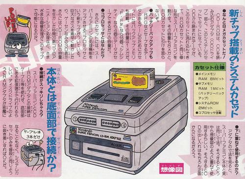 ソニー「これからディスクの時代やぞ任天堂」 任天堂「カセットが一番や!」