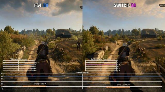 【比較動画】「ウィッチャー3」のSwitch vs PS4のフレームレート比較が到着!30fpsで安定