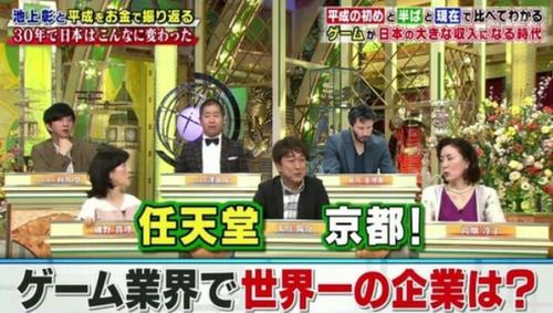 ゲーム事業売上が池上彰の番組で紹介 「ゲーム業界で世界一の企業は?」「任天堂!」「任天堂!!」 池上「違うんですよ~(ニヤニヤ)」