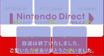 4/2 ニンテンドーダイレクトまとめ 「とても良かった」70%超え、今後発売される有力タイトルを総チェック!!