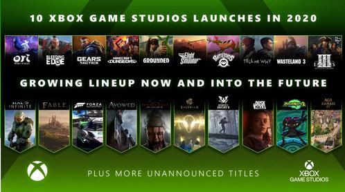 【速報】Xbox Series X/S、ついに次世代タイトルの実機映像を一斉公開へ!!