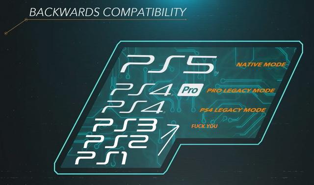 【不満】PS5ってPS1〜PS4までカバーする完全下位互換じゃなかったの?