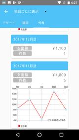 一番シンプルな家計簿 (11)