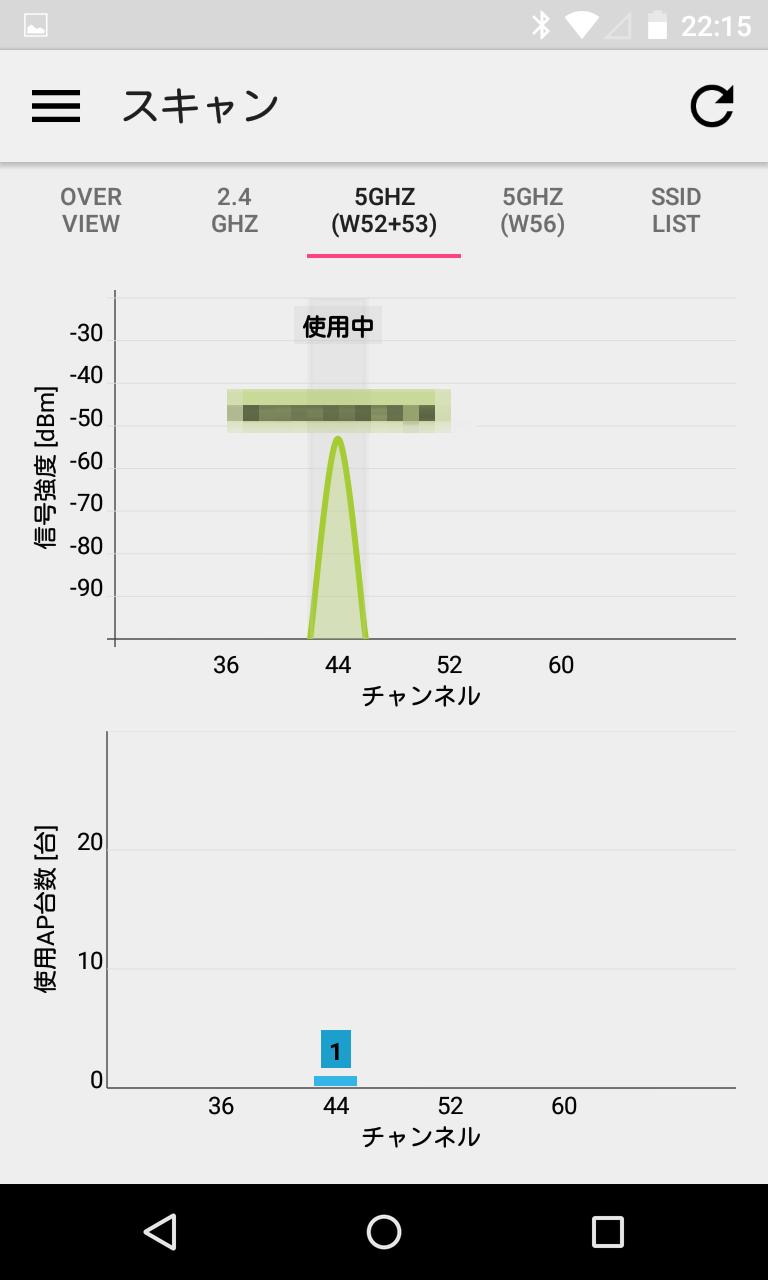 □WiFi見える化ツール - WiFi Visualizer ~ WiFi測定機能全部
