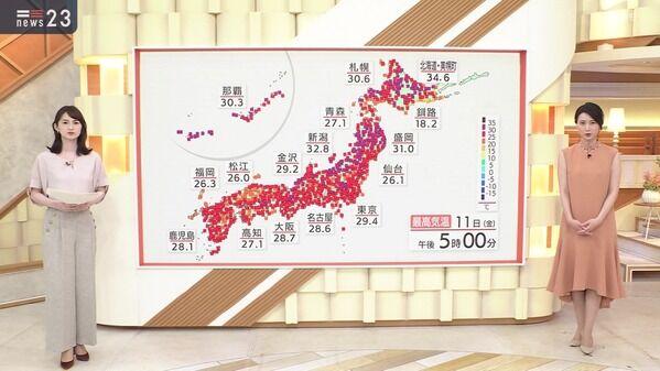 【画像】今日の小川彩佳さん 6.11