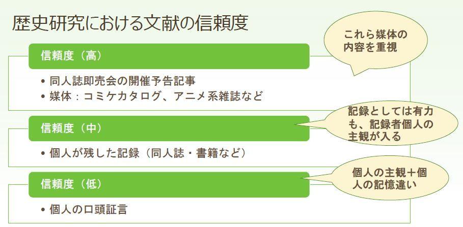doujinhistory_presen_01