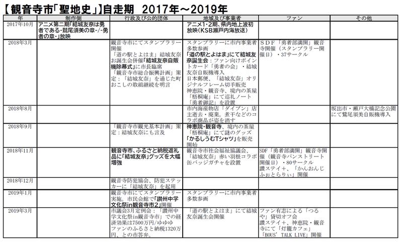 seichidearu2-05