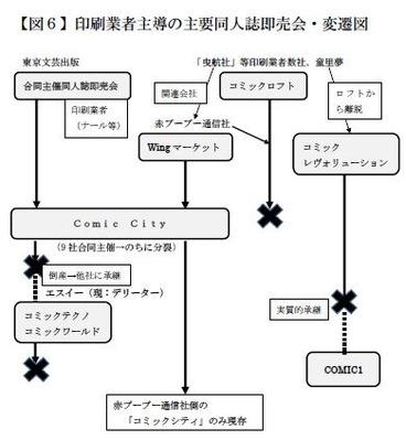 eventhistory_sample01