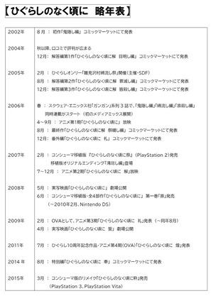 contens_tourism_higurashi02